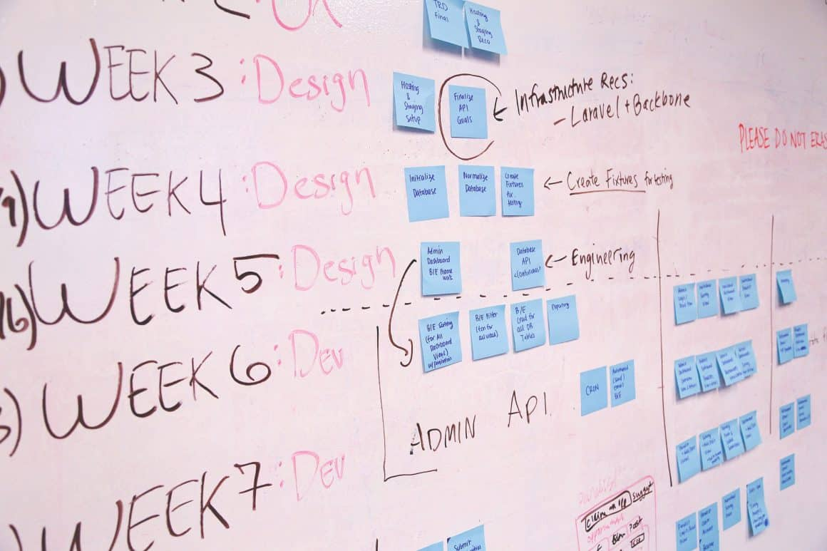Product Roadmap 101 for Product Managers