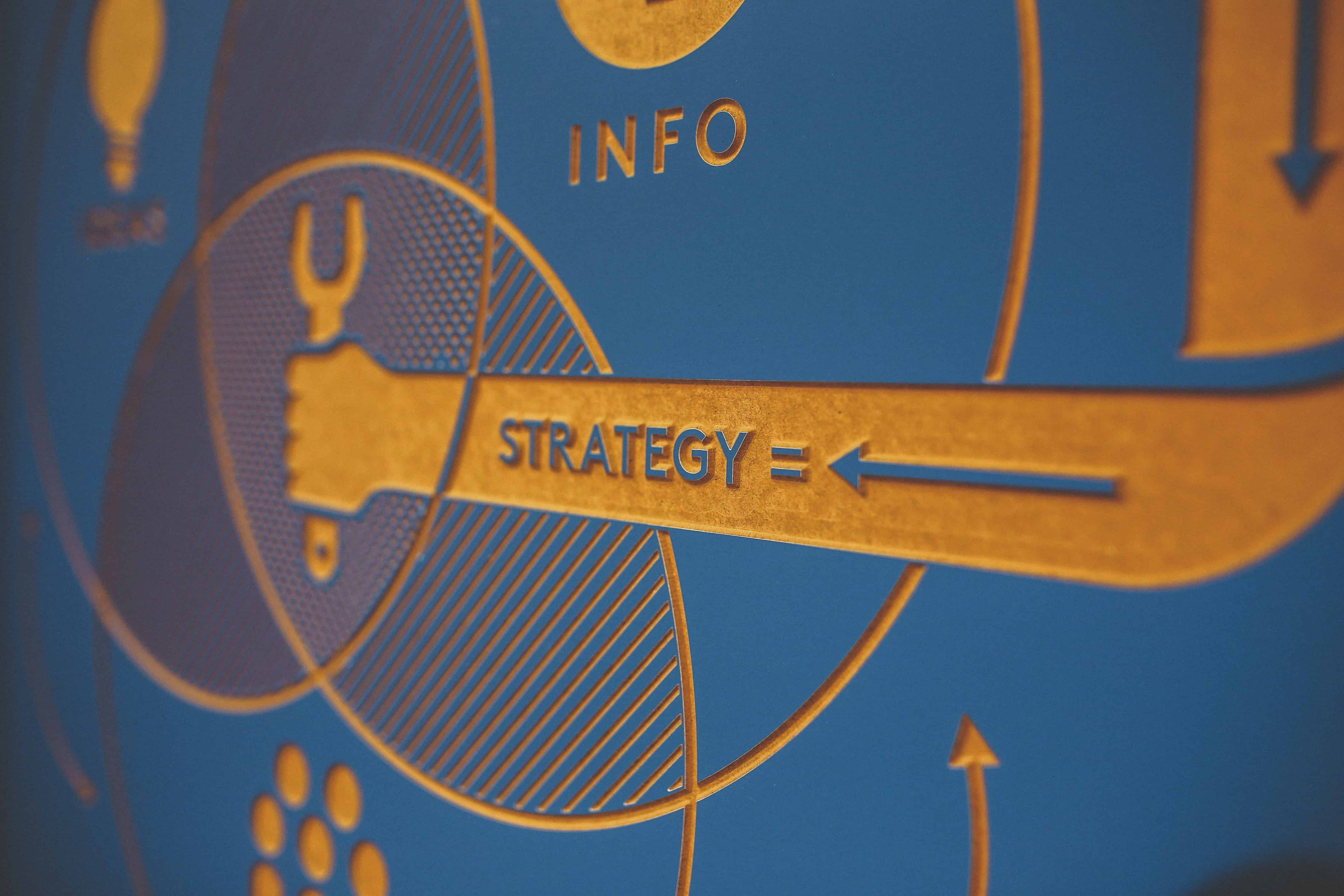 growth strategy examples