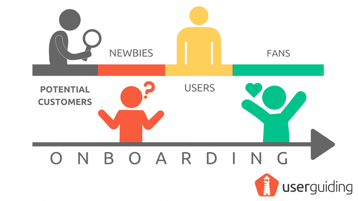 user vs customer onboarding process