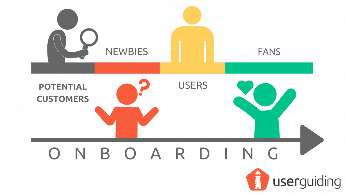 user onboarding continuous