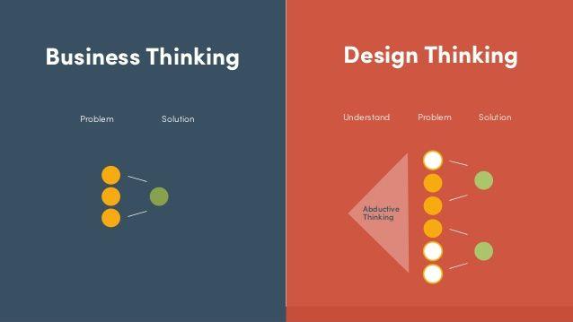 Design thinking vs business thinking