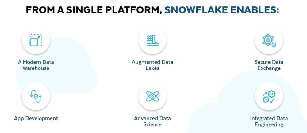 top startups 2020 snowflake