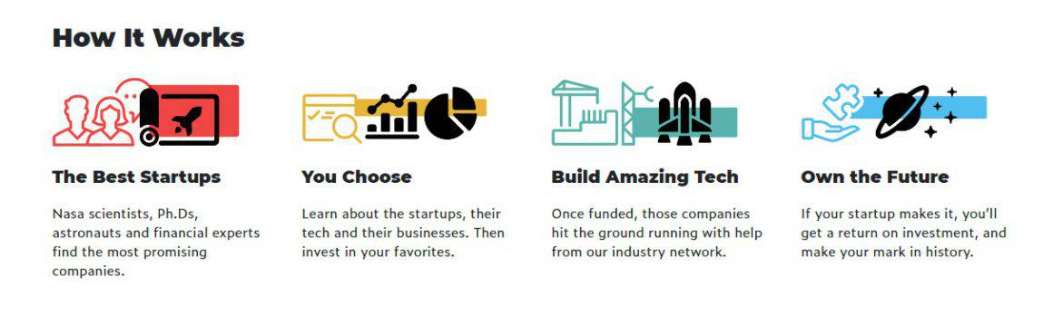 top startups 2020 spaced ventures