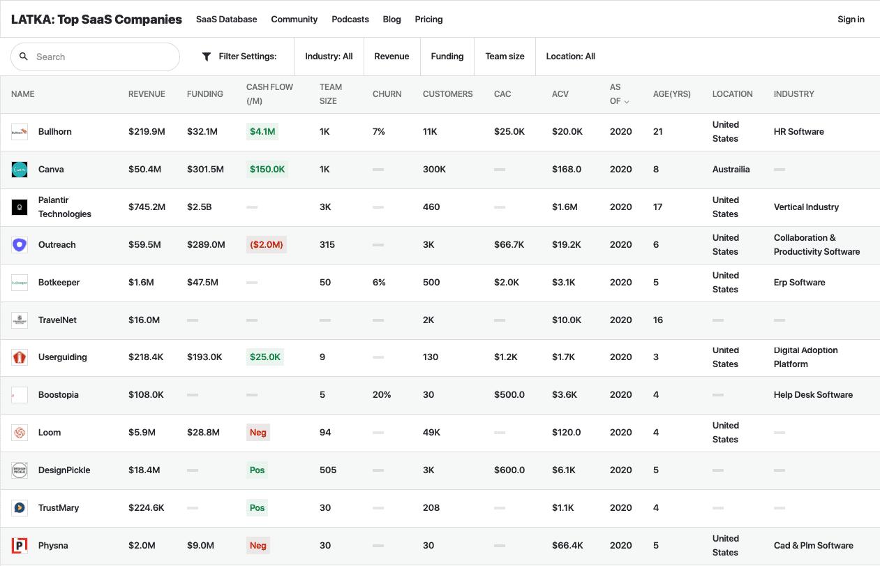 latka userguiding top rank