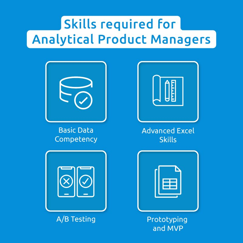 product analytics for product managers