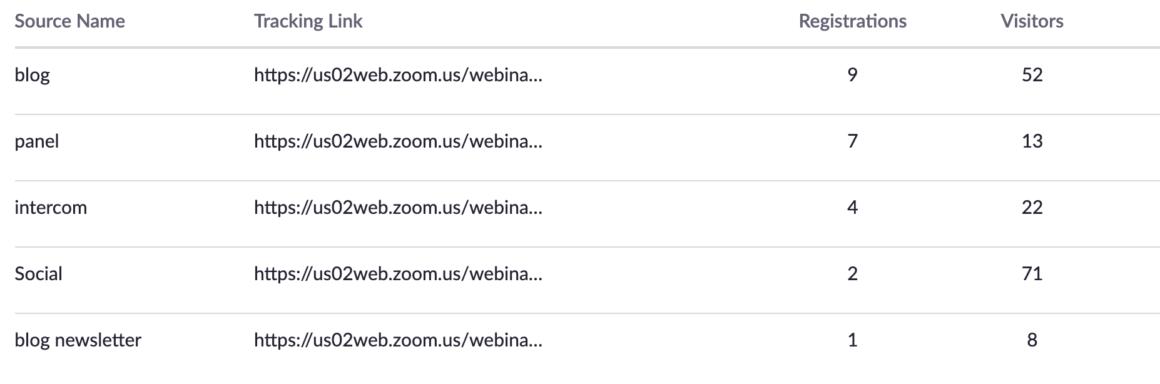 how to promote webinars zoom