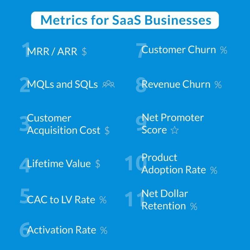 top saas metrics