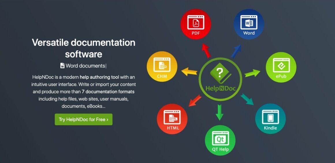help authoring tools helpndoc