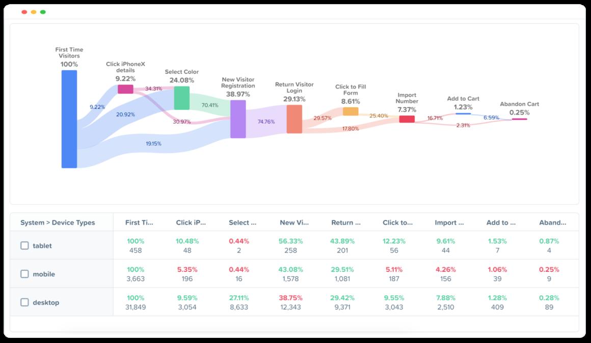 growth marketing tools woopra 2