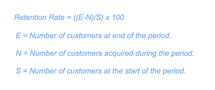 How to calculate product success - CRR