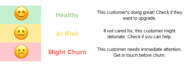 Customer Health Score color code example