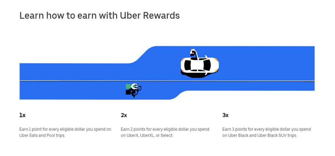 top brand customer retention examples uber