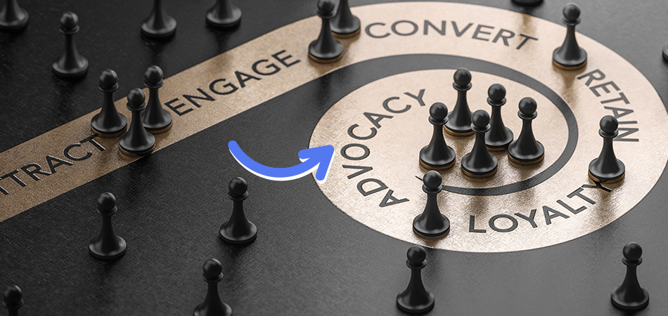 what is customer advocacy and how does it work