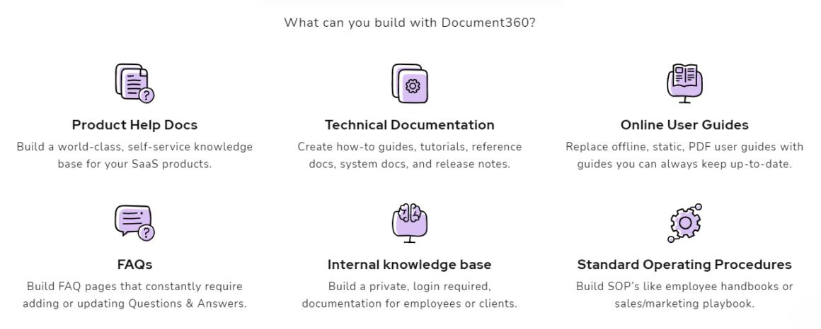 best help center software document360