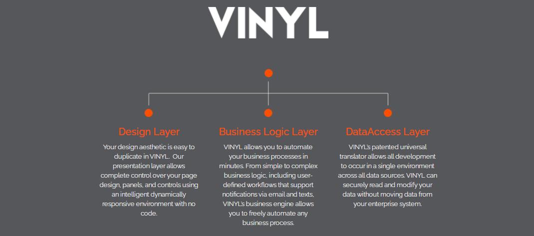 low code tools zudy vinyl