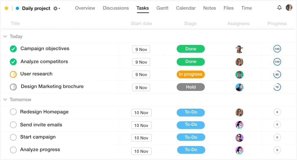 project management tools proofhub