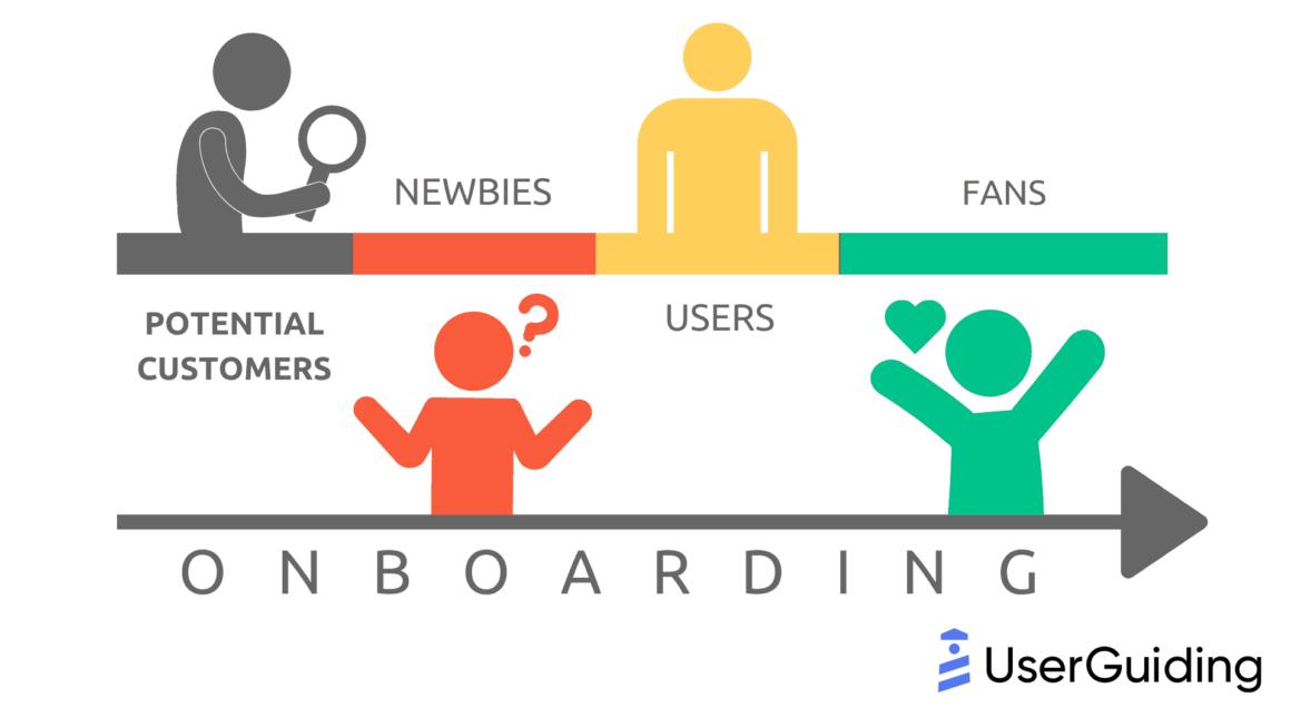 user engagement tips