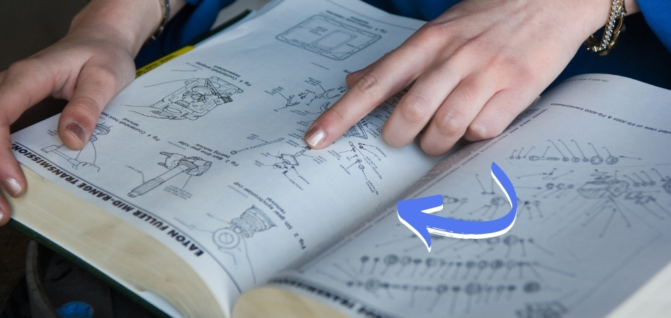 best user manual interactive software