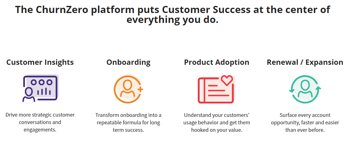 customer success tools churnzero