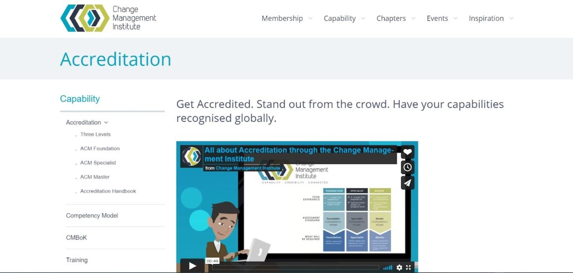 Change Management Institute Certification