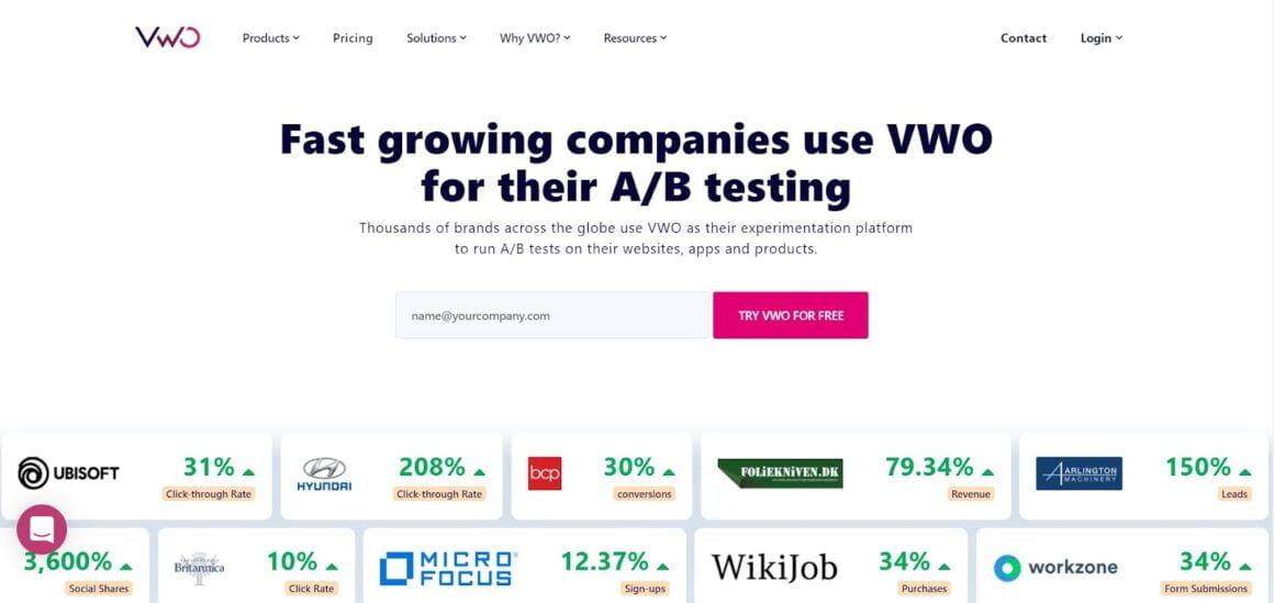 A/B Testing Tools VWO