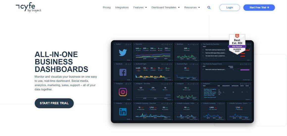 marketing analytics tools cyfe