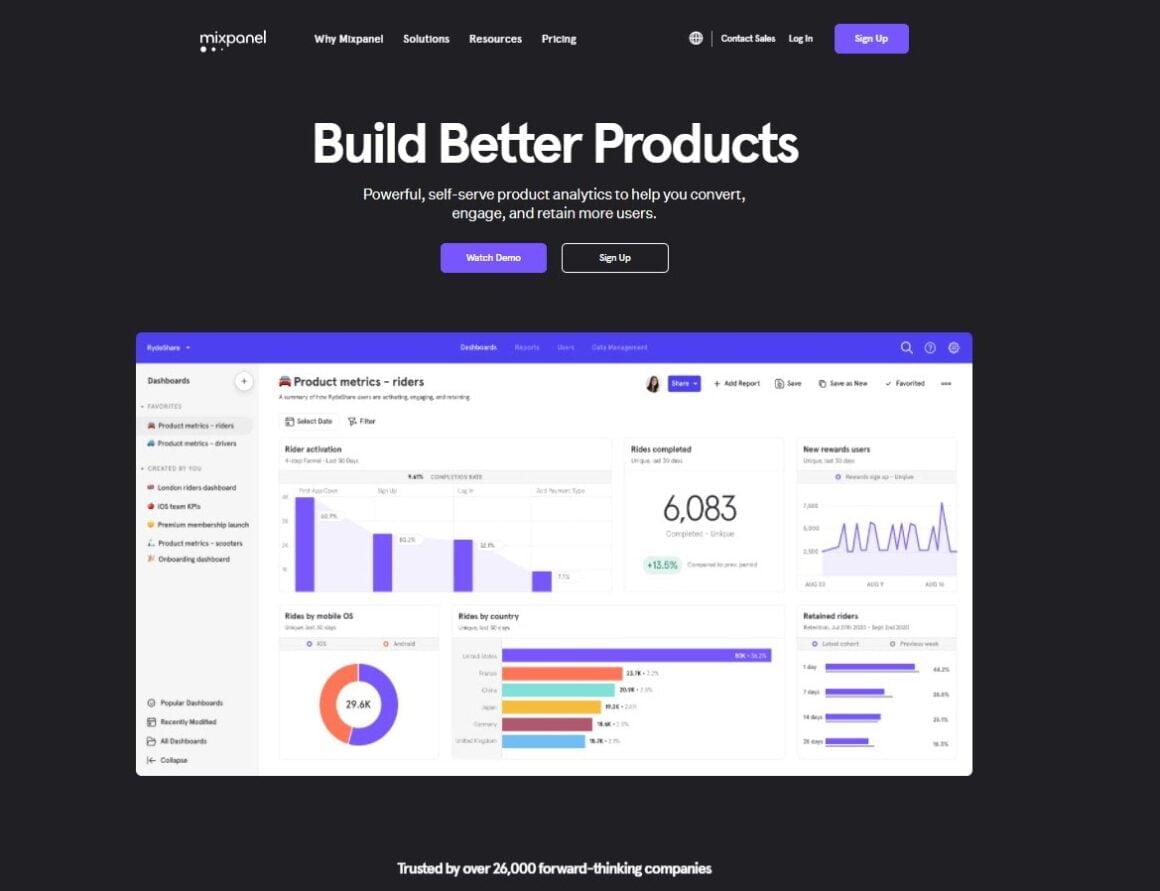 marketing analytics tools mixpanel