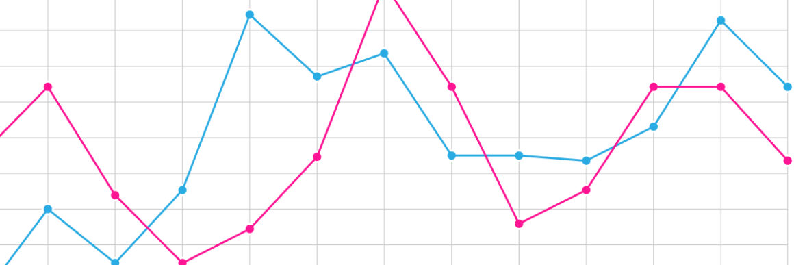 Graphs in Google Sheets