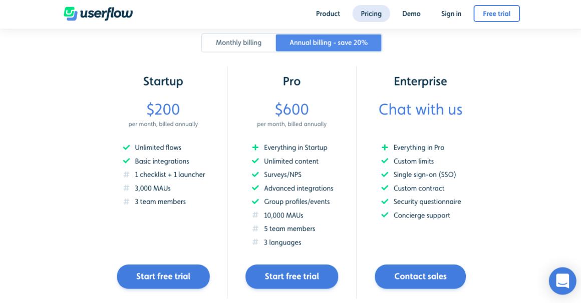 Userflow pricing