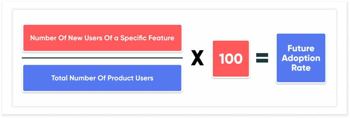 feature adoption product-led growth metric