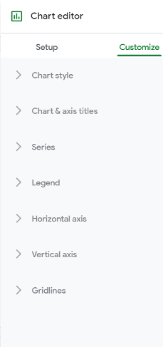 Customization in Google Sheets