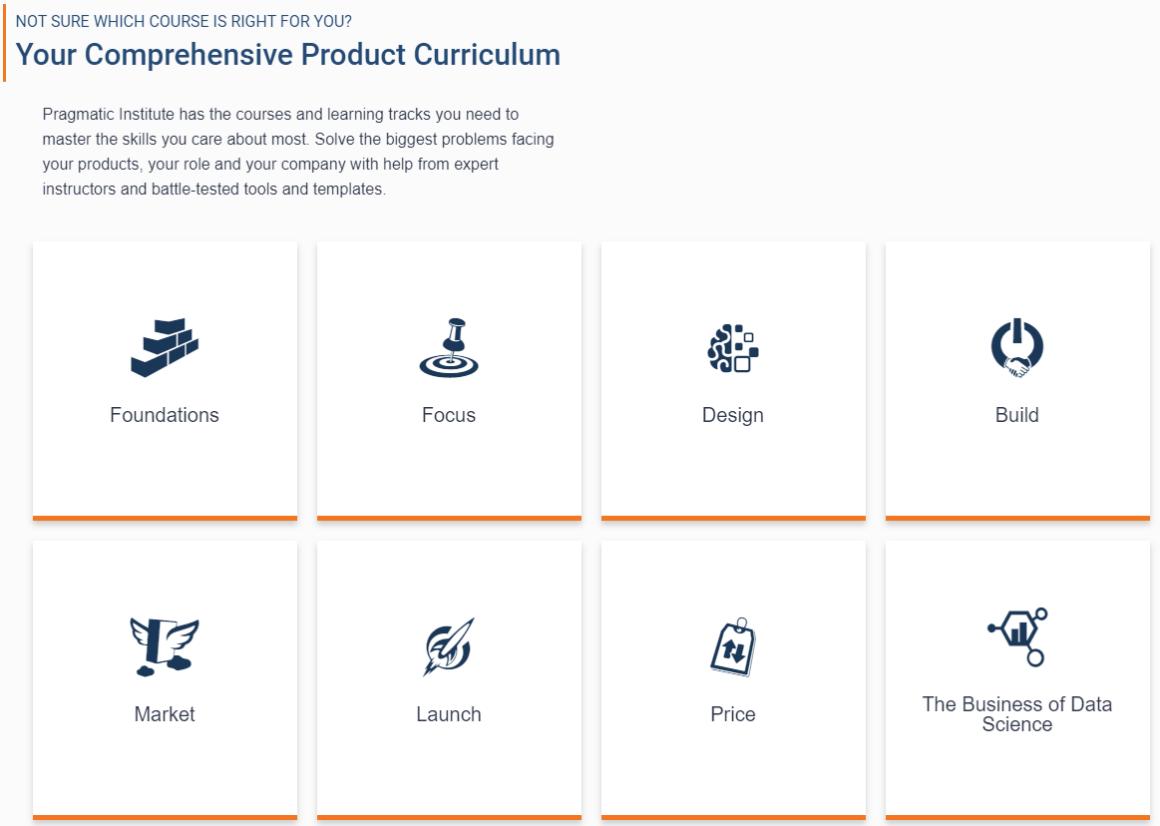 Best Product Management Courses 20 List
