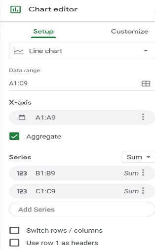 Chart Editor in Google Sheets