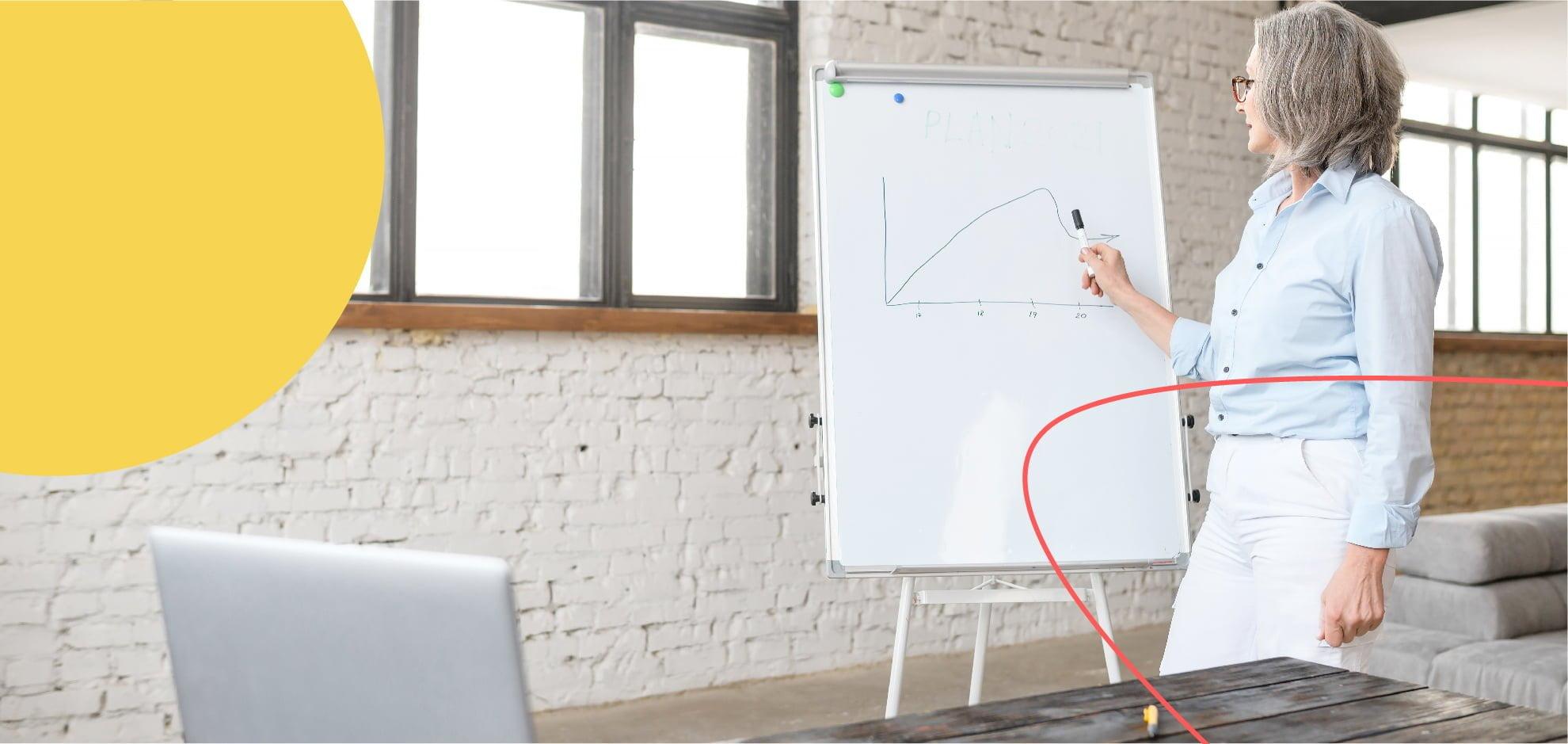 digital whiteboard tools